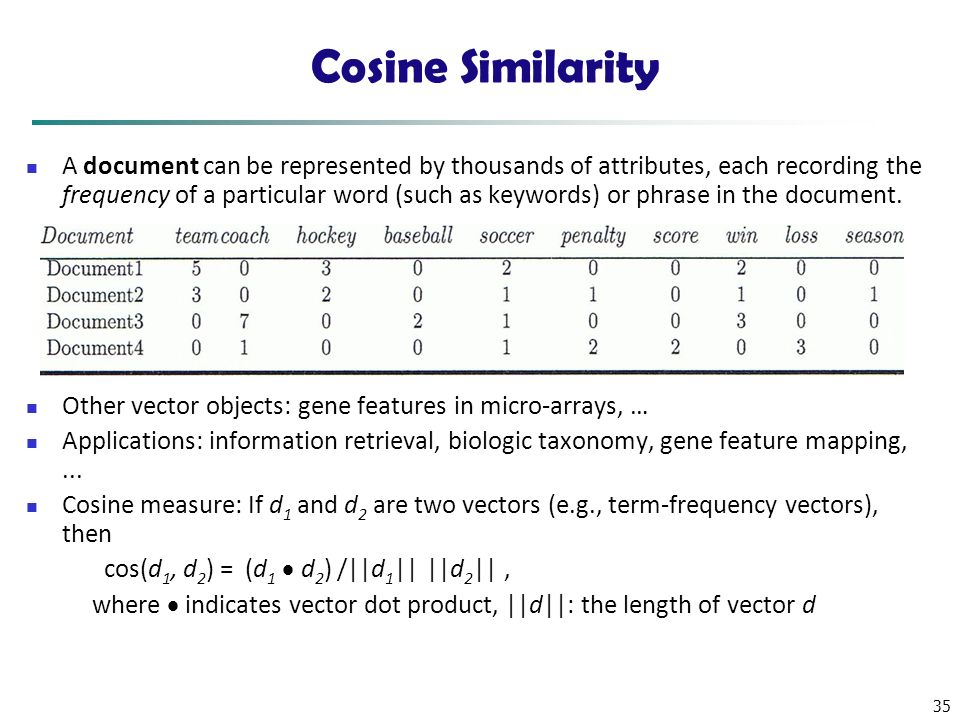 Cosine Similarity