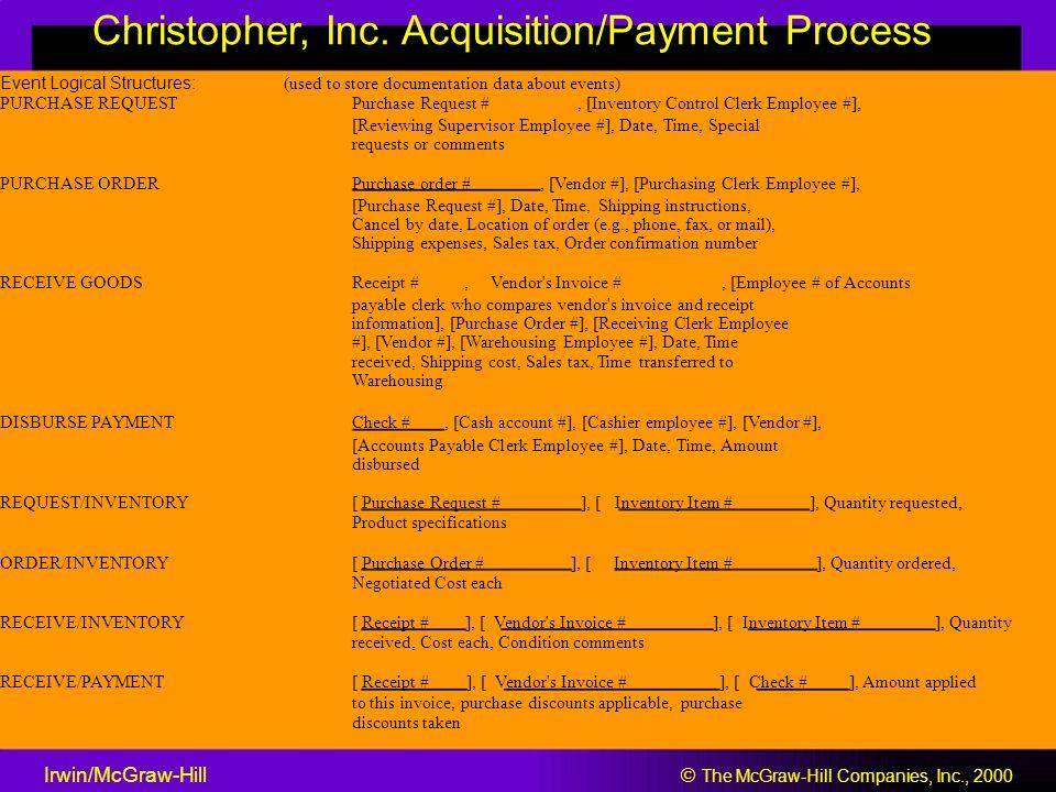 Christopher, Inc. Acquisition/Payment Process