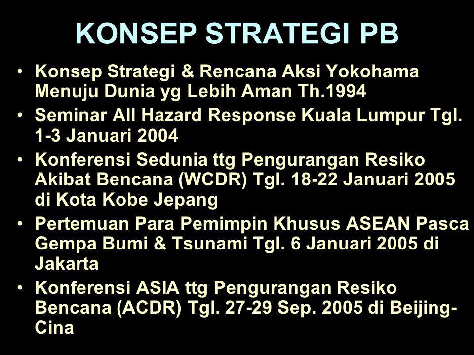 KONSEP STRATEGI PB Konsep Strategi & Rencana Aksi Yokohama Menuju Dunia yg Lebih Aman Th.1994.