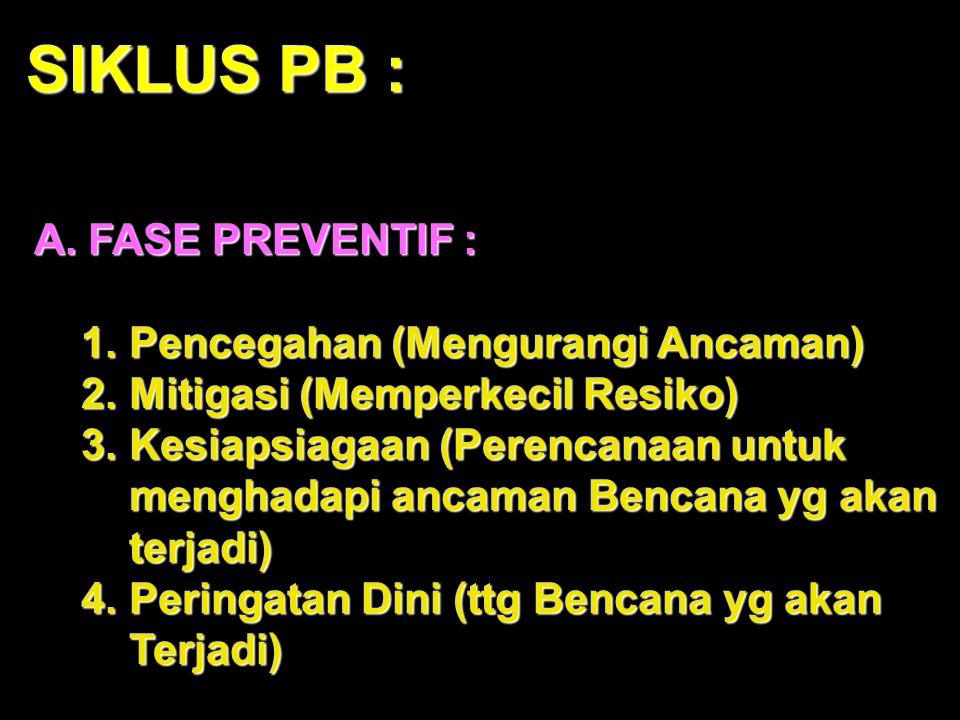 SIKLUS PB : A. FASE PREVENTIF : 1. Pencegahan (Mengurangi Ancaman)
