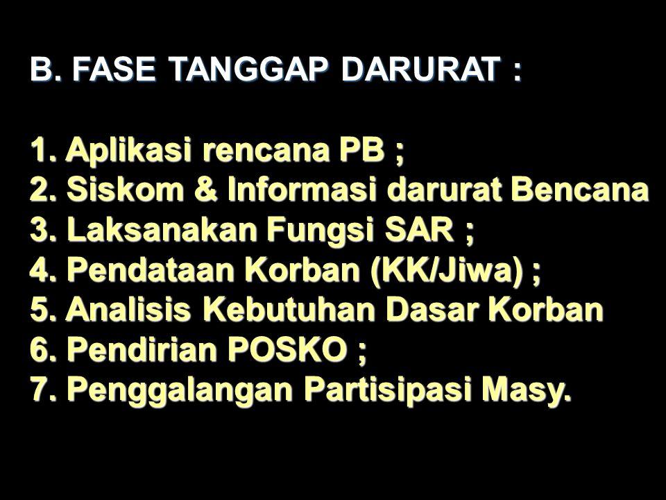 B. FASE TANGGAP DARURAT :