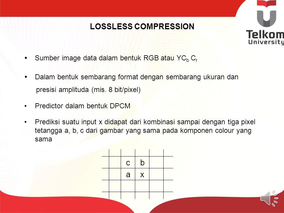 LOSSLESS COMPRESSION c b a x