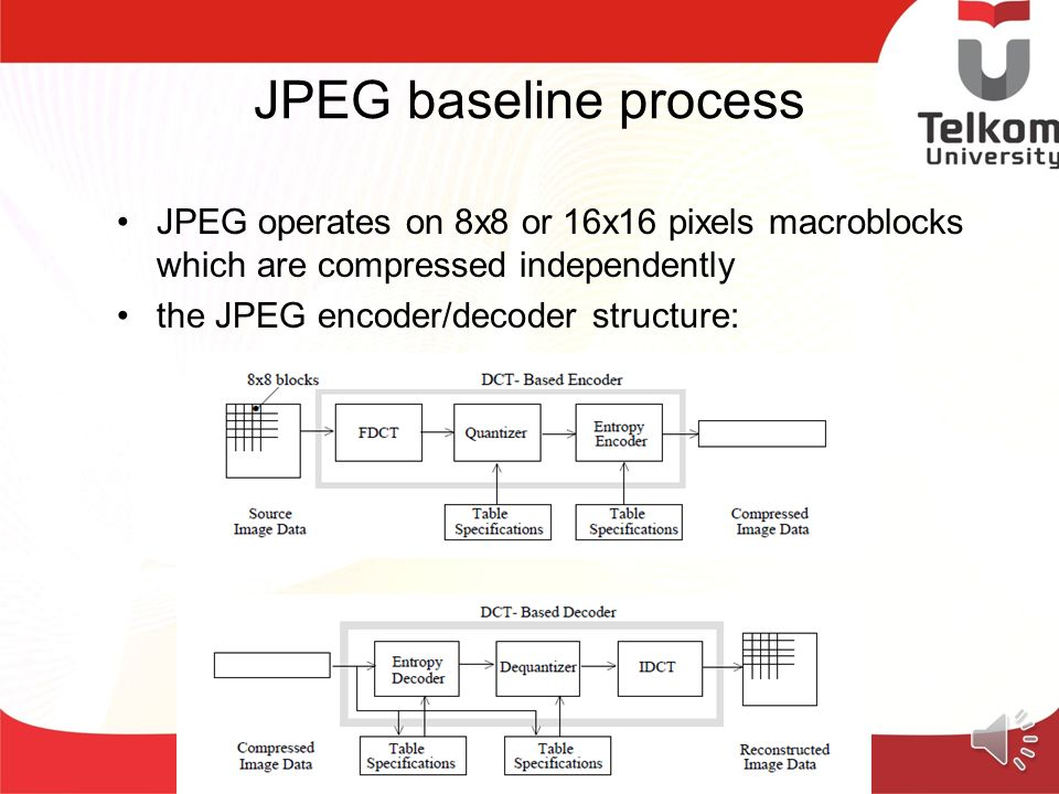 JPEG baseline process JPEG operates on 8x8 or 16x16 pixels macroblocks which are compressed independently.