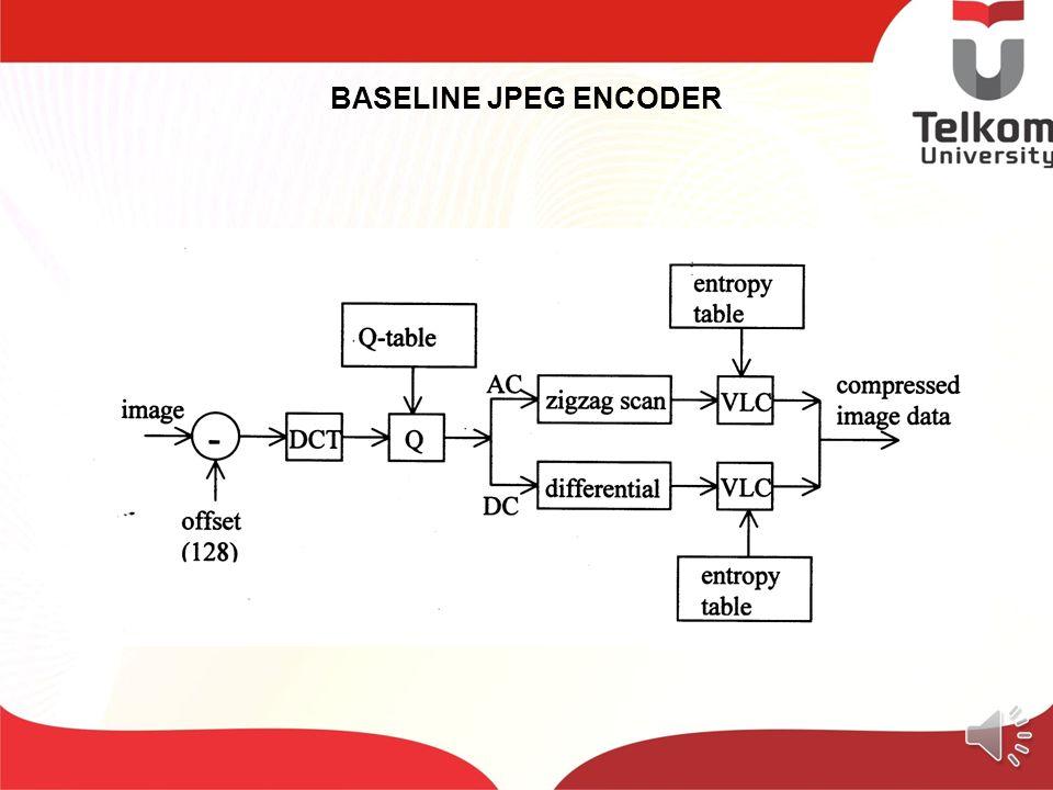 BASELINE JPEG ENCODER