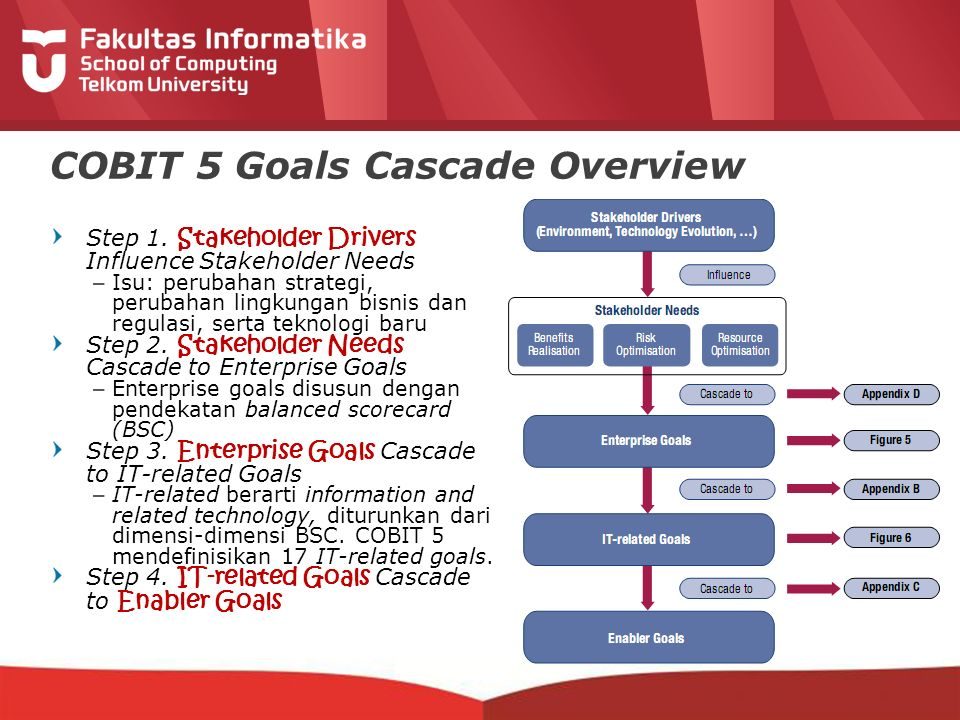 COBIT 5 Goals Cascade Overview