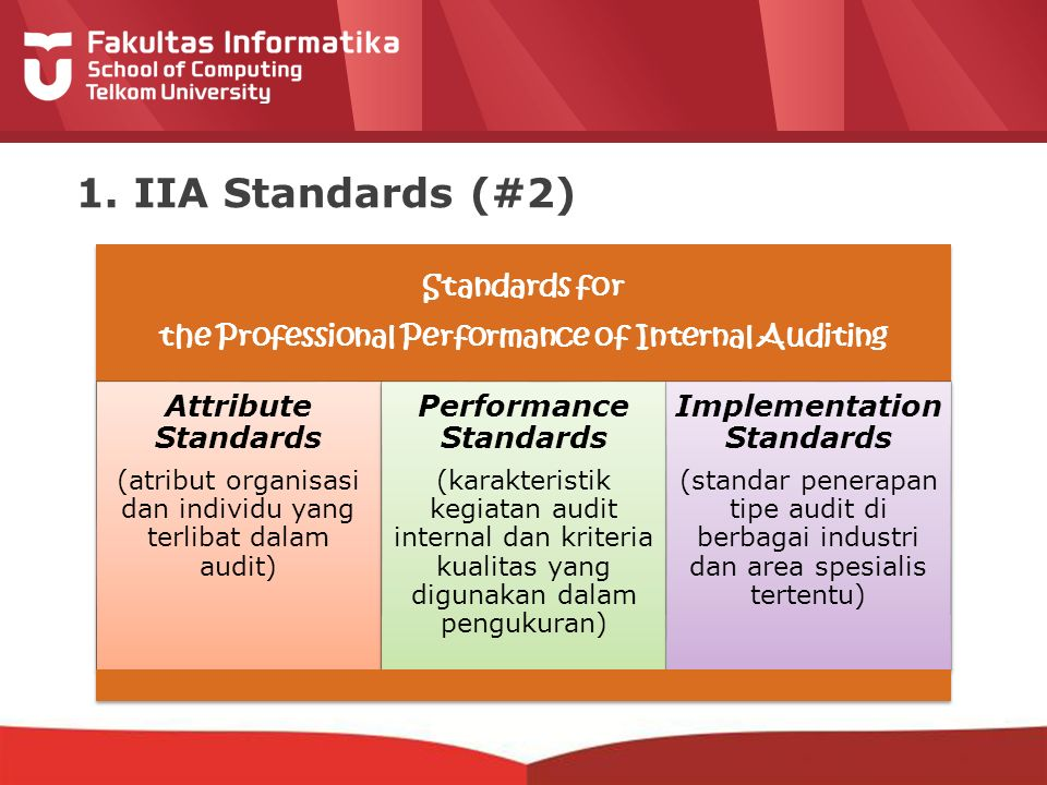 1. IIA Standards (#2) Standards for