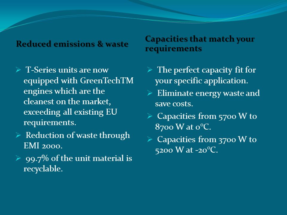 Reduced emissions & waste