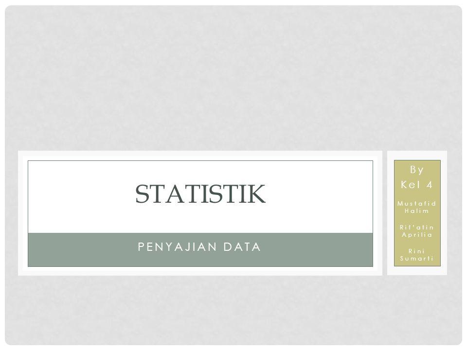 STATISTIK Penyajian Data By Kel 4 Mustafid Halim Rif'atin Aprilia