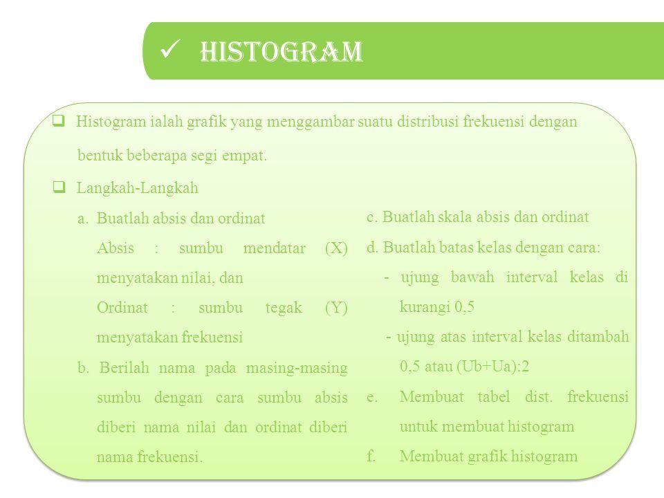 Histogram Histogram ialah grafik yang menggambar suatu distribusi frekuensi dengan. bentuk beberapa segi empat.