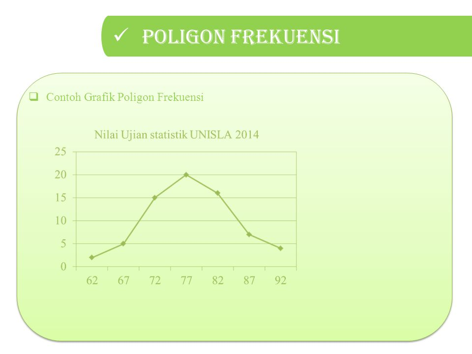 Poligon frekuensi Contoh Grafik Poligon Frekuensi