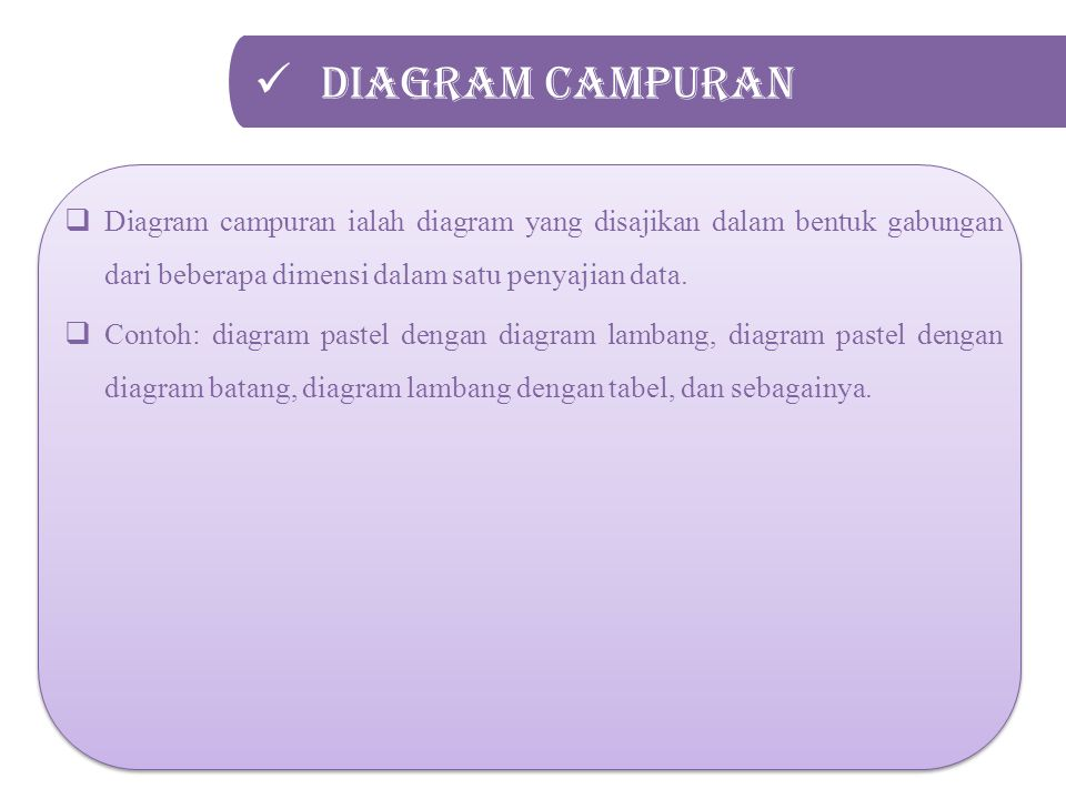 Diagram campuran Diagram campuran ialah diagram yang disajikan dalam bentuk gabungan dari beberapa dimensi dalam satu penyajian data.