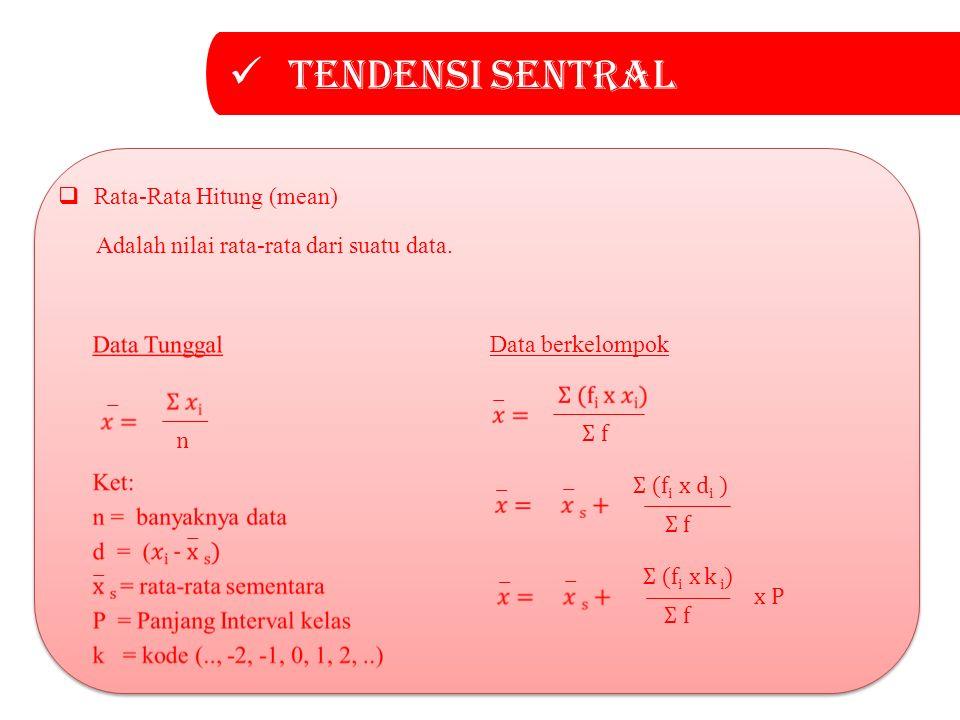 Tendensi sentral Rata-Rata Hitung (mean)