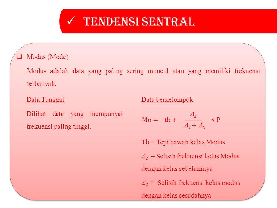 Tendensi sentral Modus (Mode)