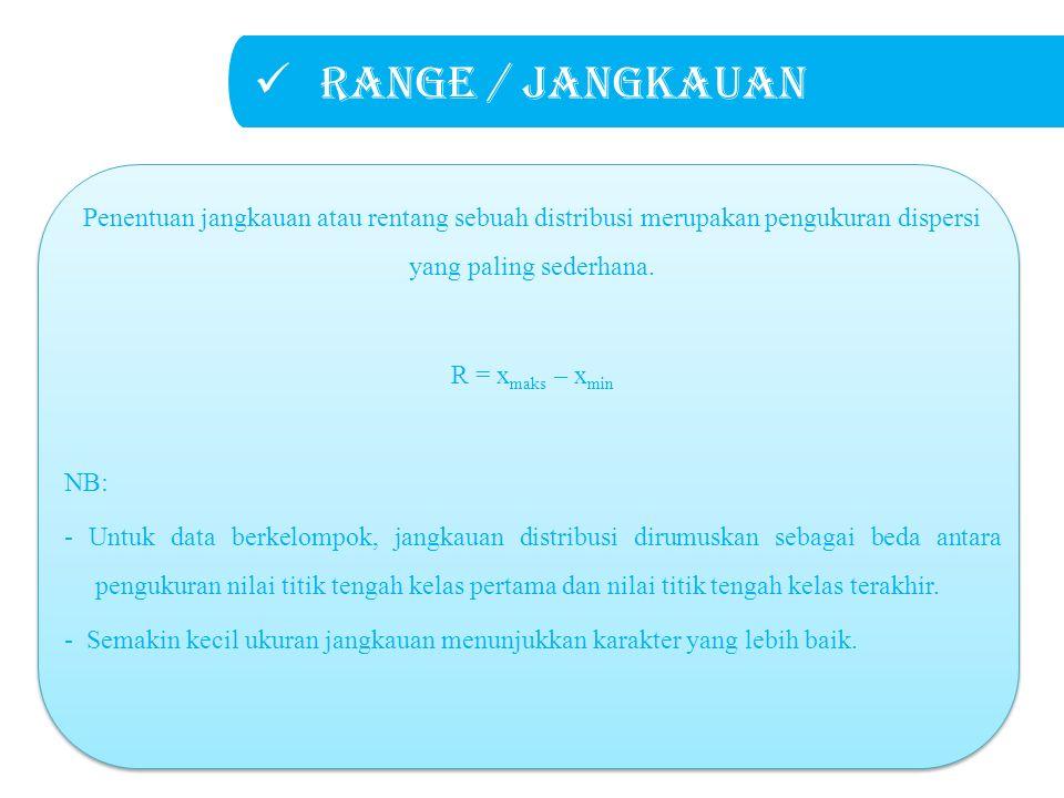Range / jangkauan