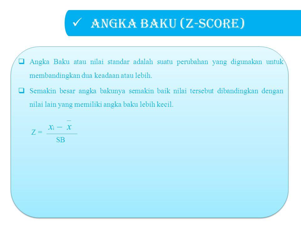 Angka baku (Z-score) xi – x