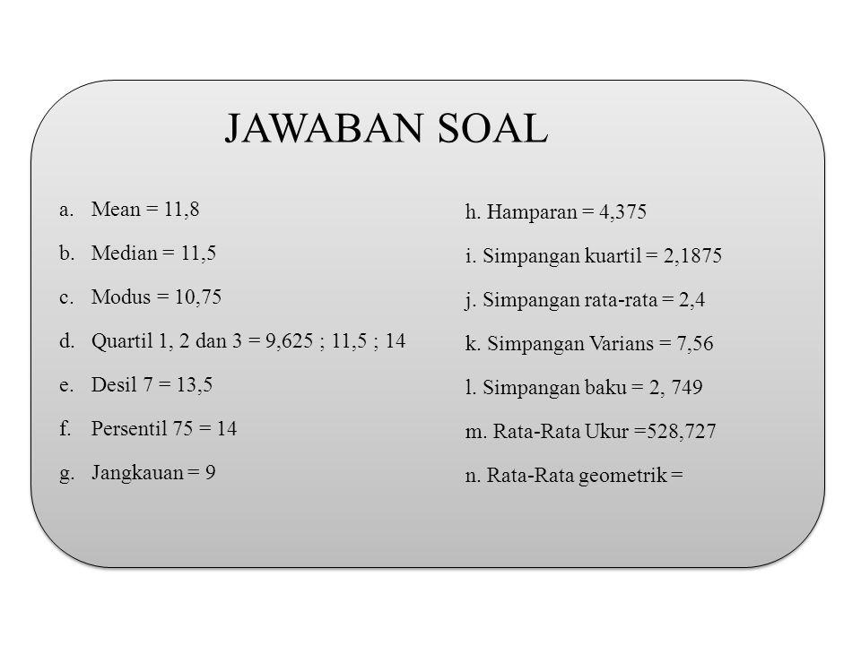 JAWABAN SOAL Mean = 11,8 h. Hamparan = 4,375 Median = 11,5