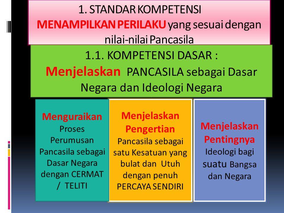 Menjelaskan PANCASILA sebagai Dasar Negara dan Ideologi Negara