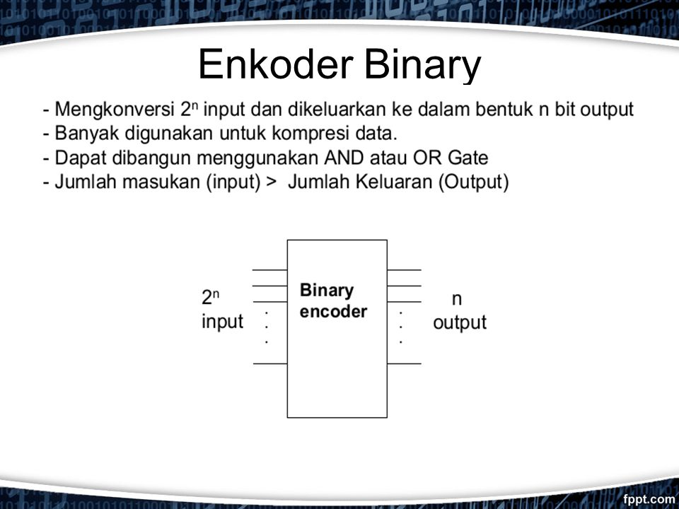 Enkoder Binary