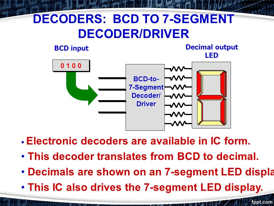 DECODERS: BCD TO 7-SEGMENT DECODER/DRIVER