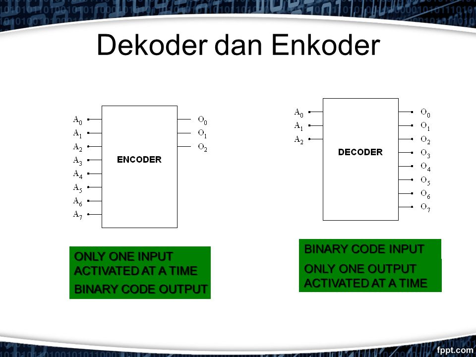 Dekoder dan Enkoder BINARY CODE INPUT