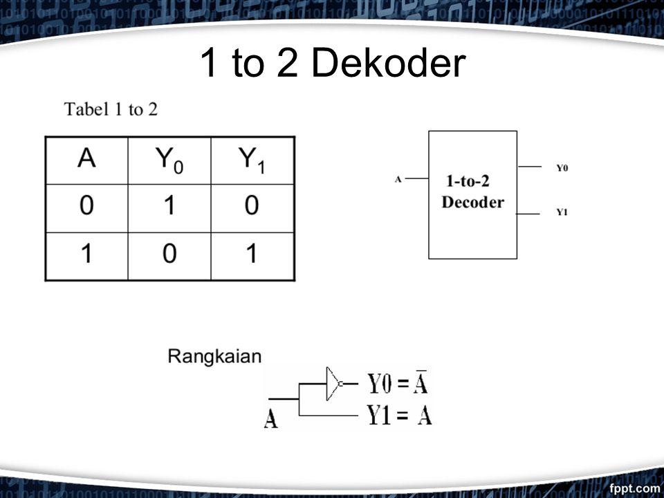 1 to 2 Dekoder