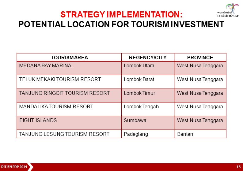 STRATEGY IMPLEMENTATION: POTENTIAL LOCATION FOR TOURISM INVESTMENT