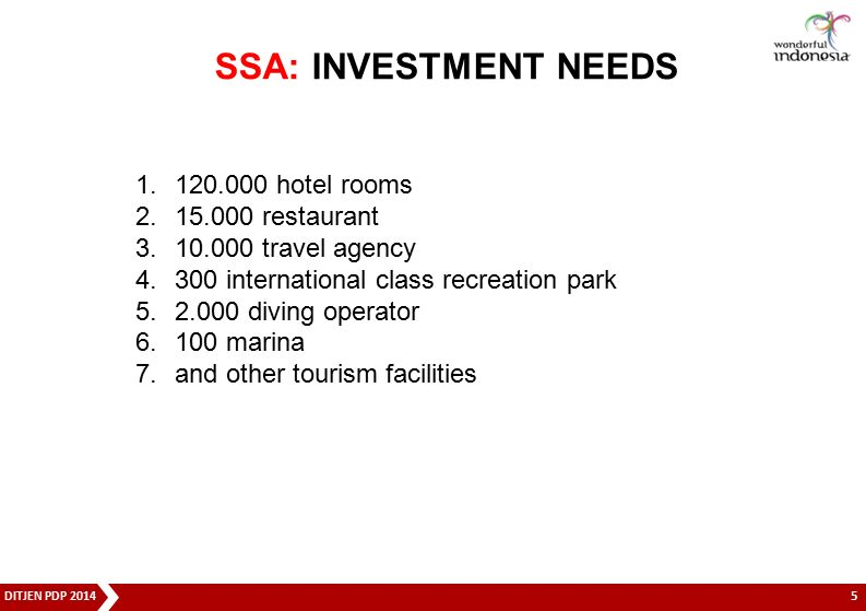 SSA: INVESTMENT NEEDS 120.000 hotel rooms 15.000 restaurant
