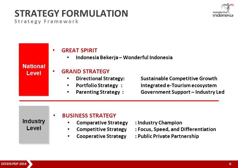 STRATEGY FORMULATION Strategy Framework