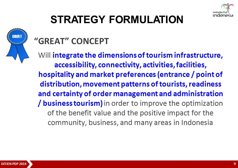 STRATEGY FORMULATION GREAT CONCEPT