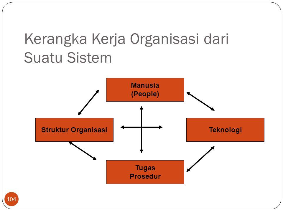 Kerangka Kerja Organisasi dari Suatu Sistem