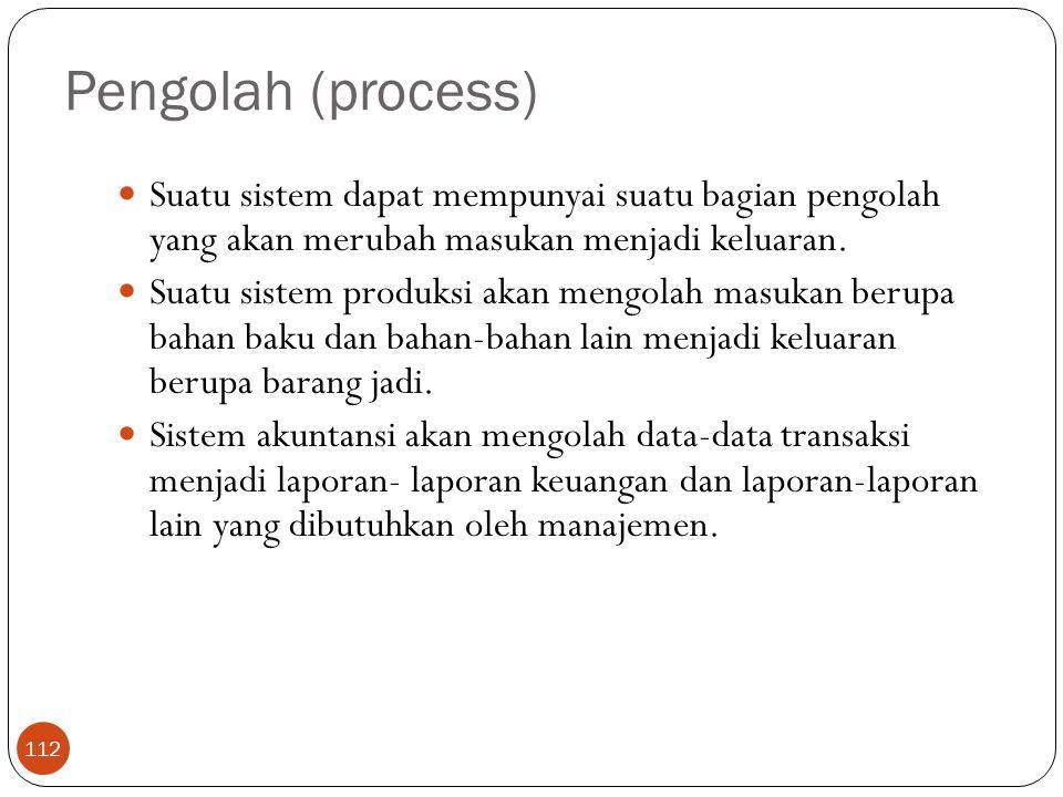 Pengolah (process) Suatu sistem dapat mempunyai suatu bagian pengolah yang akan merubah masukan menjadi keluaran.