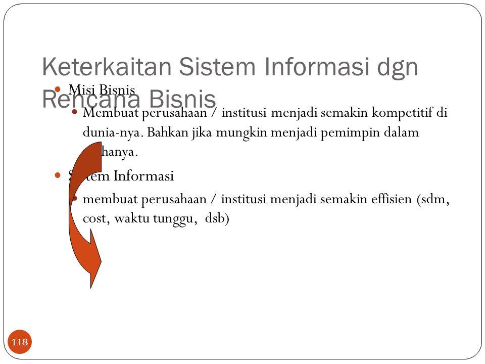 Keterkaitan Sistem Informasi dgn Rencana Bisnis