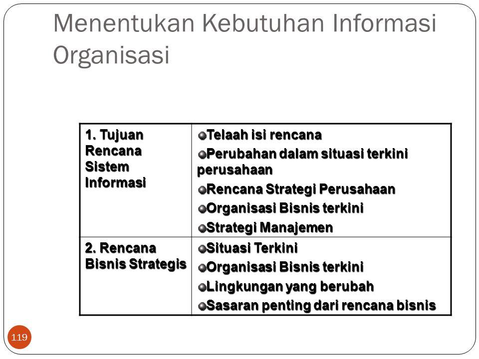 Menentukan Kebutuhan Informasi Organisasi