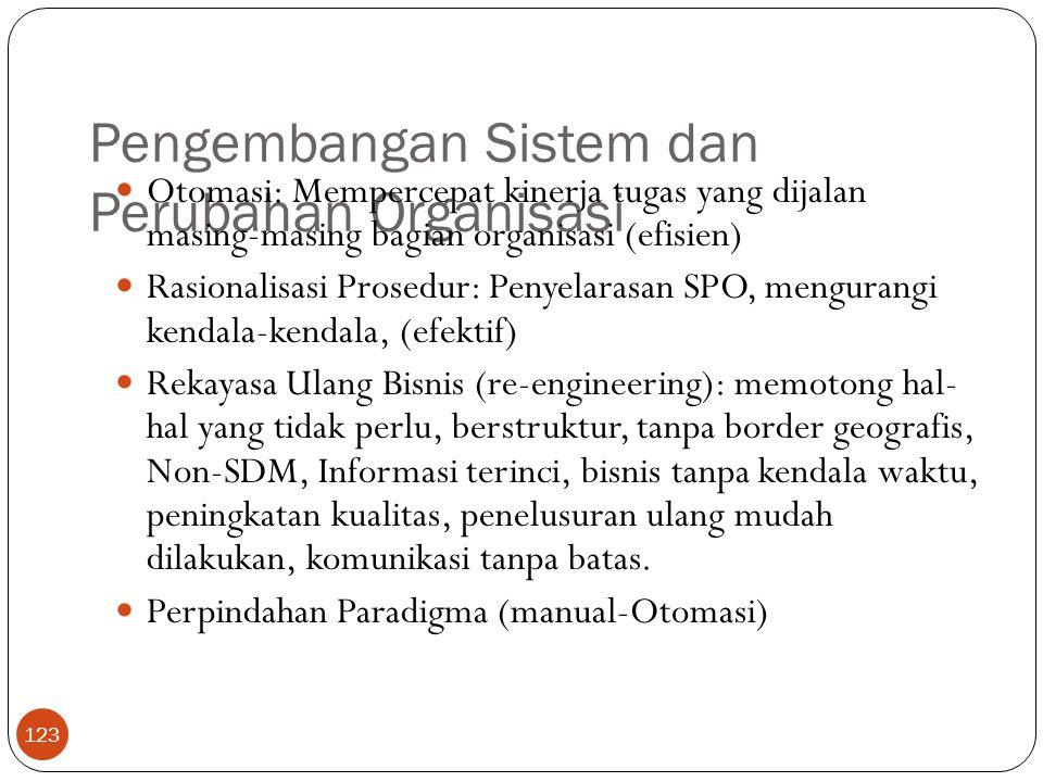 Pengembangan Sistem dan Perubahan Organisasi