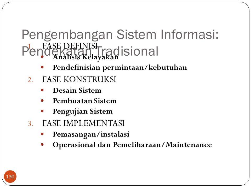 Pengembangan Sistem Informasi: Pendekatan Tradisional