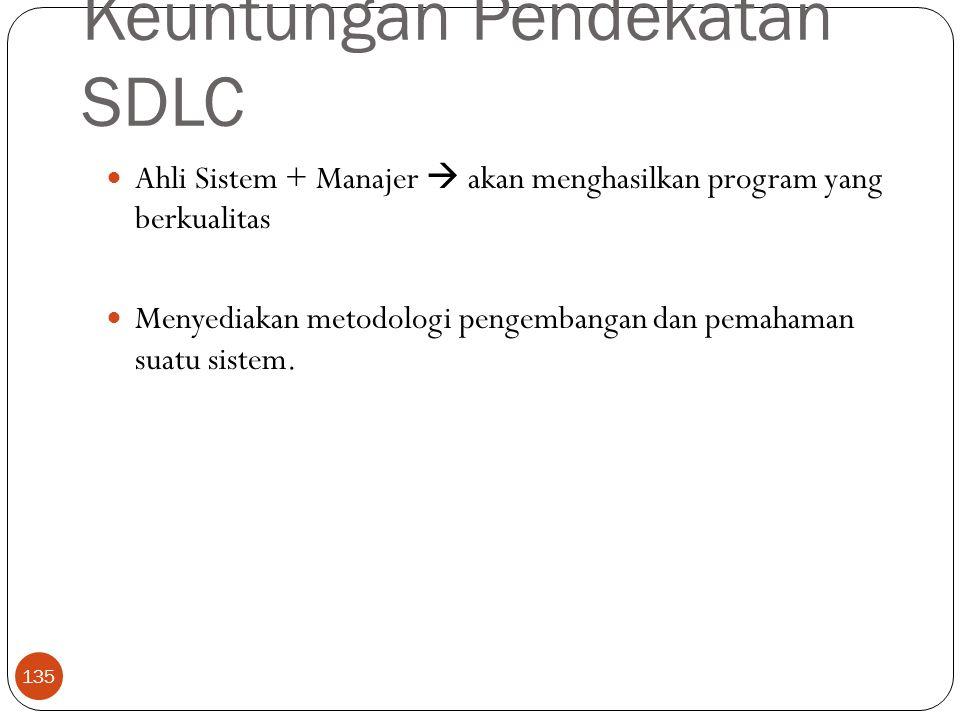Keuntungan Pendekatan SDLC
