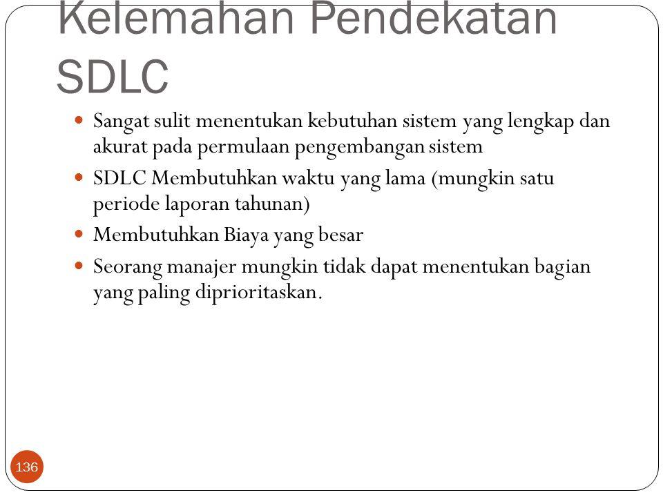 Kelemahan Pendekatan SDLC