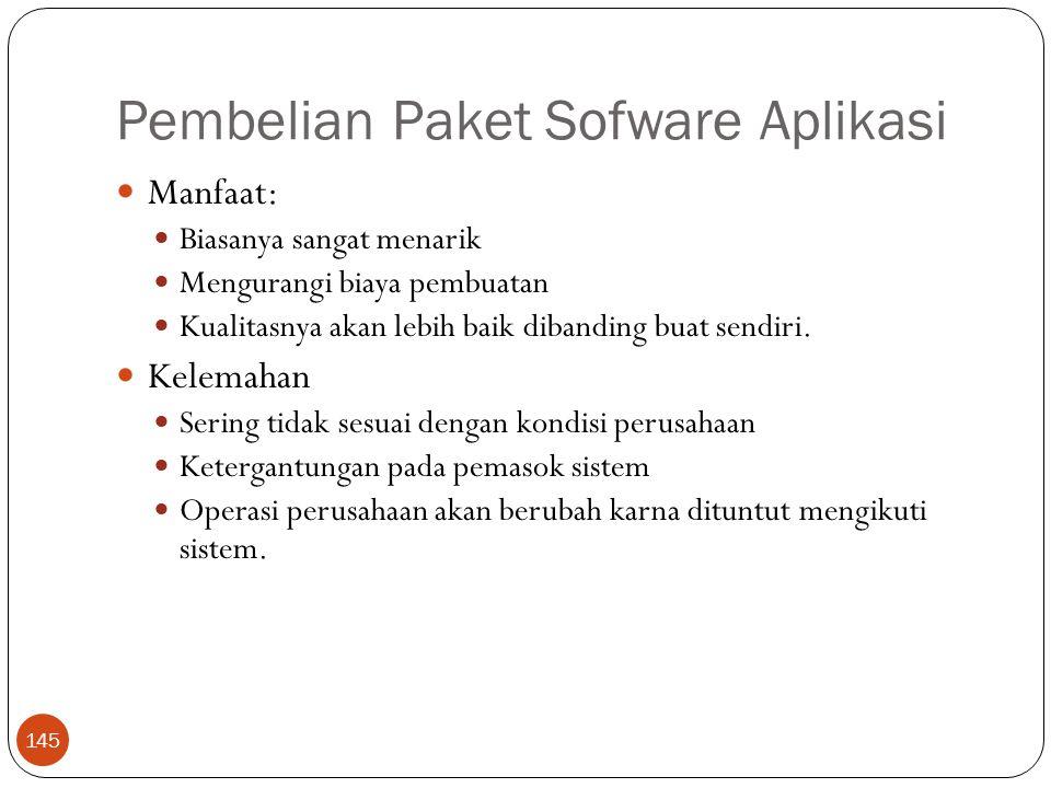 Pembelian Paket Sofware Aplikasi