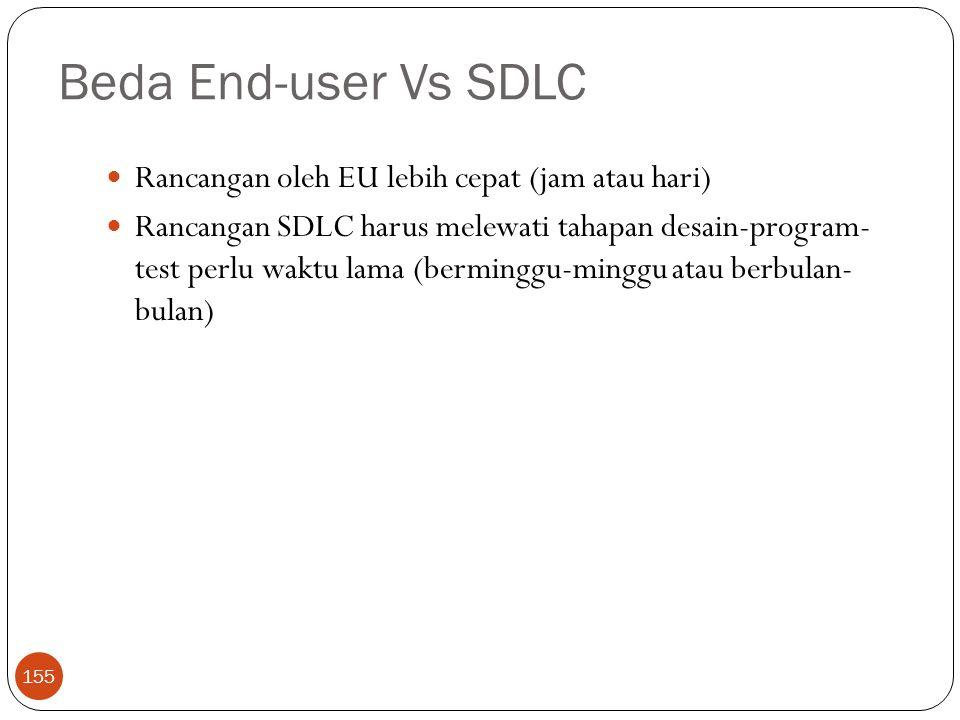 Beda End-user Vs SDLC Rancangan oleh EU lebih cepat (jam atau hari)