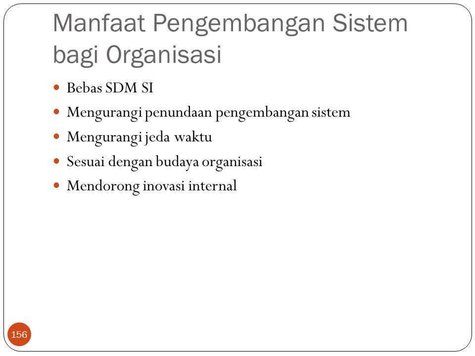 Manfaat Pengembangan Sistem bagi Organisasi