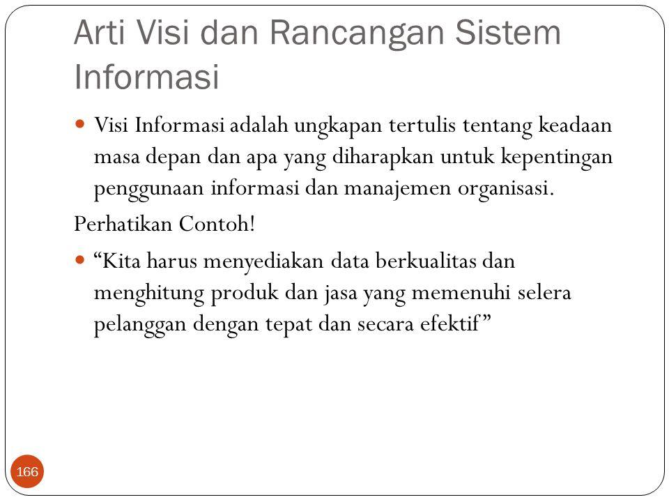 Arti Visi dan Rancangan Sistem Informasi