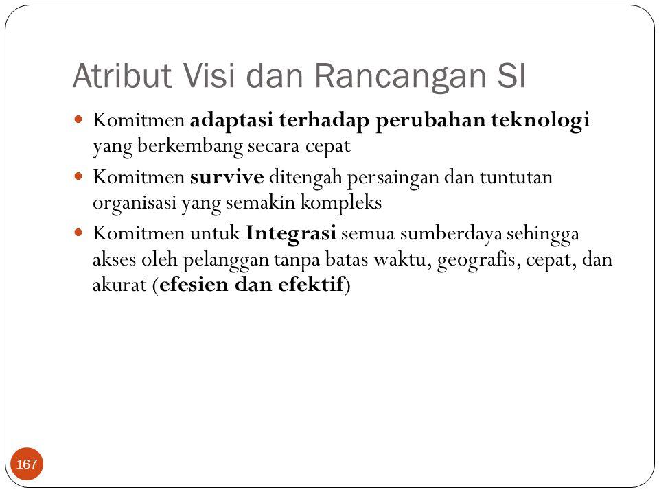 Atribut Visi dan Rancangan SI