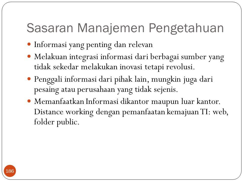 Sasaran Manajemen Pengetahuan