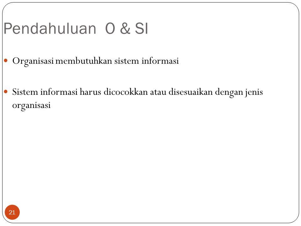 Pendahuluan O & SI Organisasi membutuhkan sistem informasi