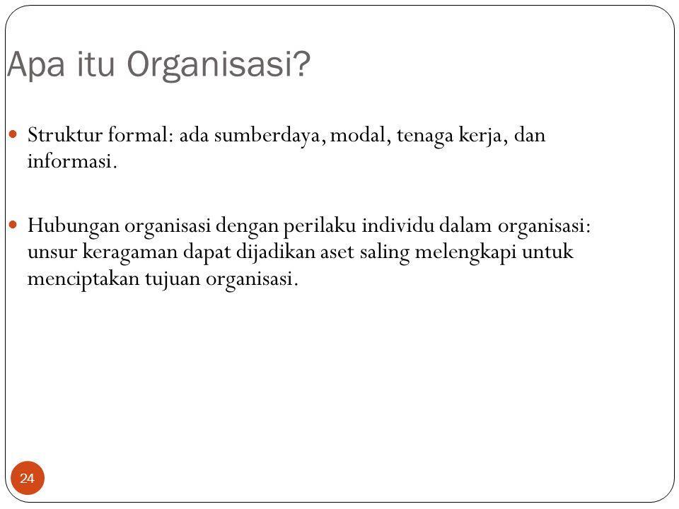 Apa itu Organisasi Struktur formal: ada sumberdaya, modal, tenaga kerja, dan informasi.