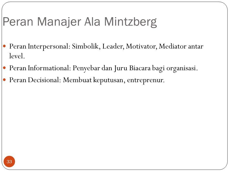 Peran Manajer Ala Mintzberg