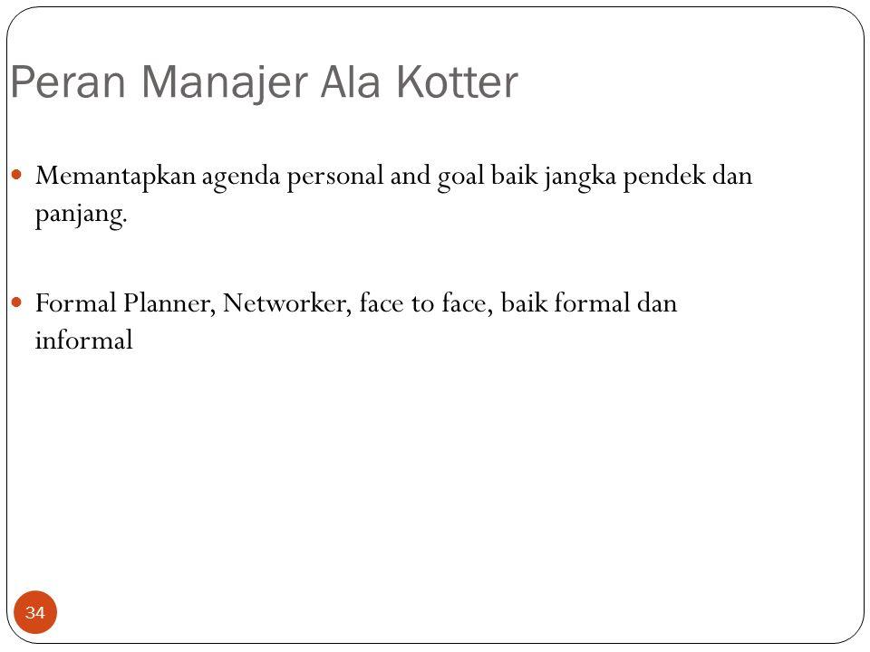Peran Manajer Ala Kotter