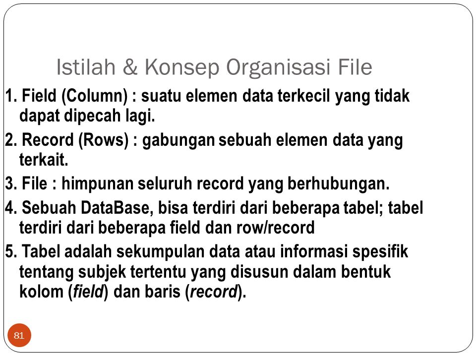 Istilah & Konsep Organisasi File
