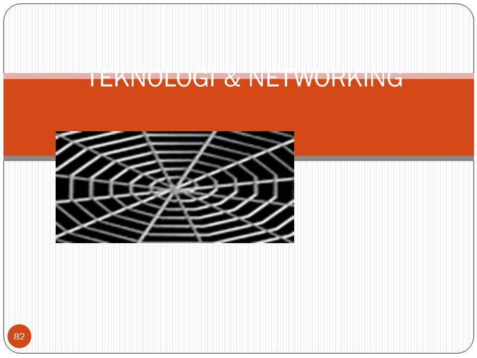 TEKNOLOGI & NETWORKING
