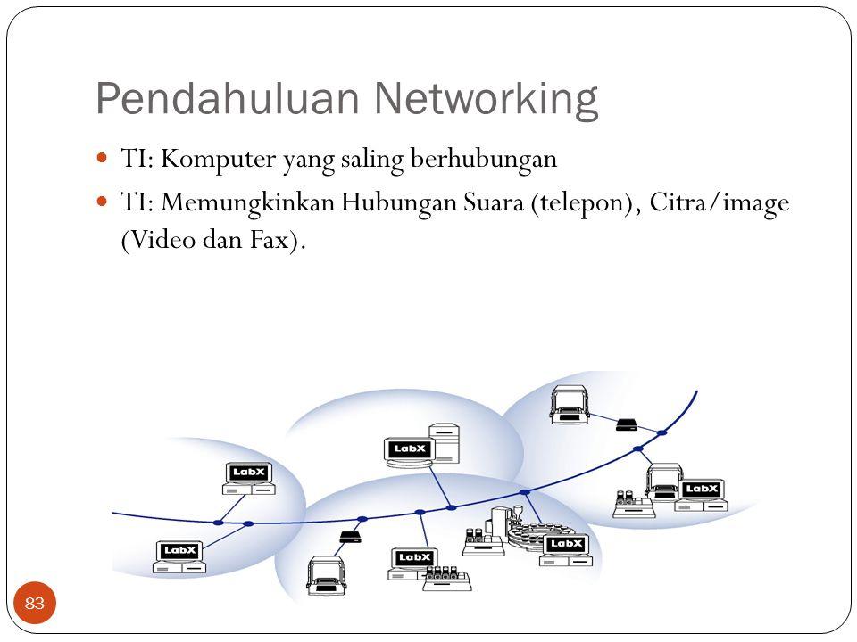 Pendahuluan Networking